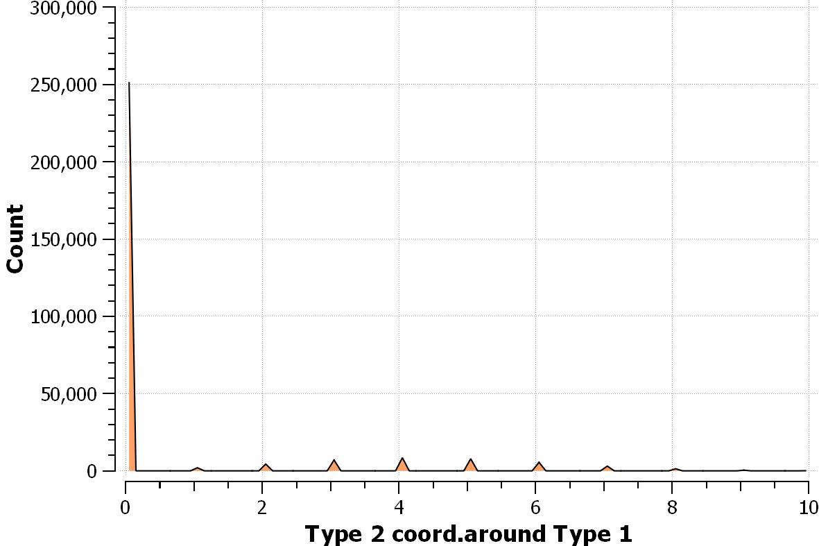 Analysis_TEST_COMPRESSION_BIG_PBC_t2_t1.png