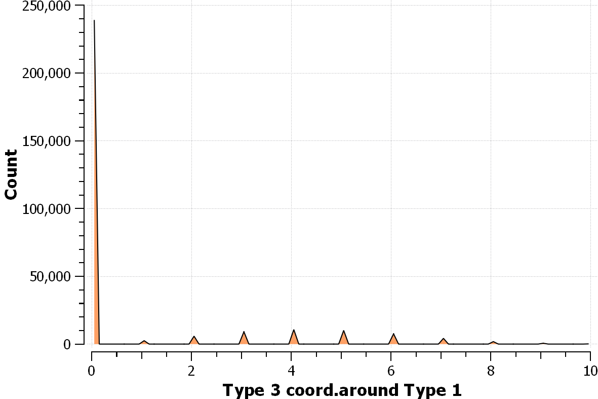 Analysis_TEST_COMPRESSION_BIG_PBC_t3_t1.png
