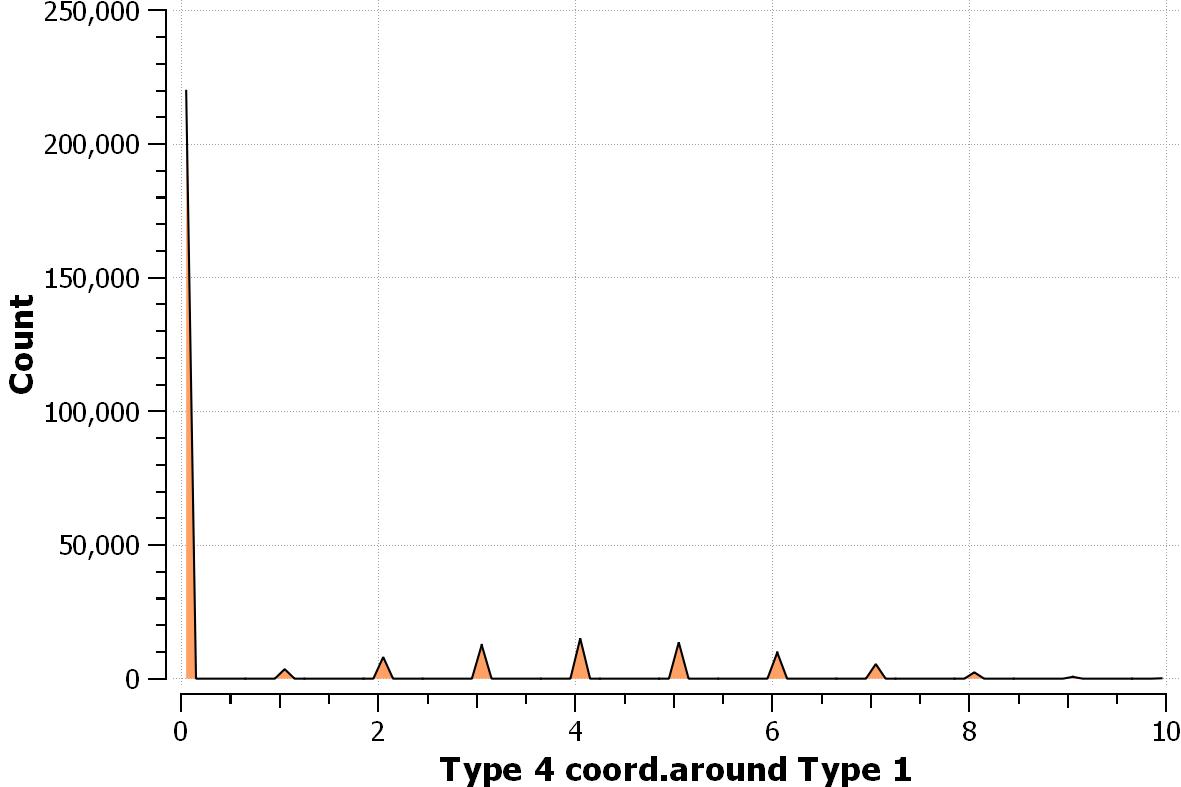 Analysis_TEST_COMPRESSION_BIG_PBC_t4_t1.png